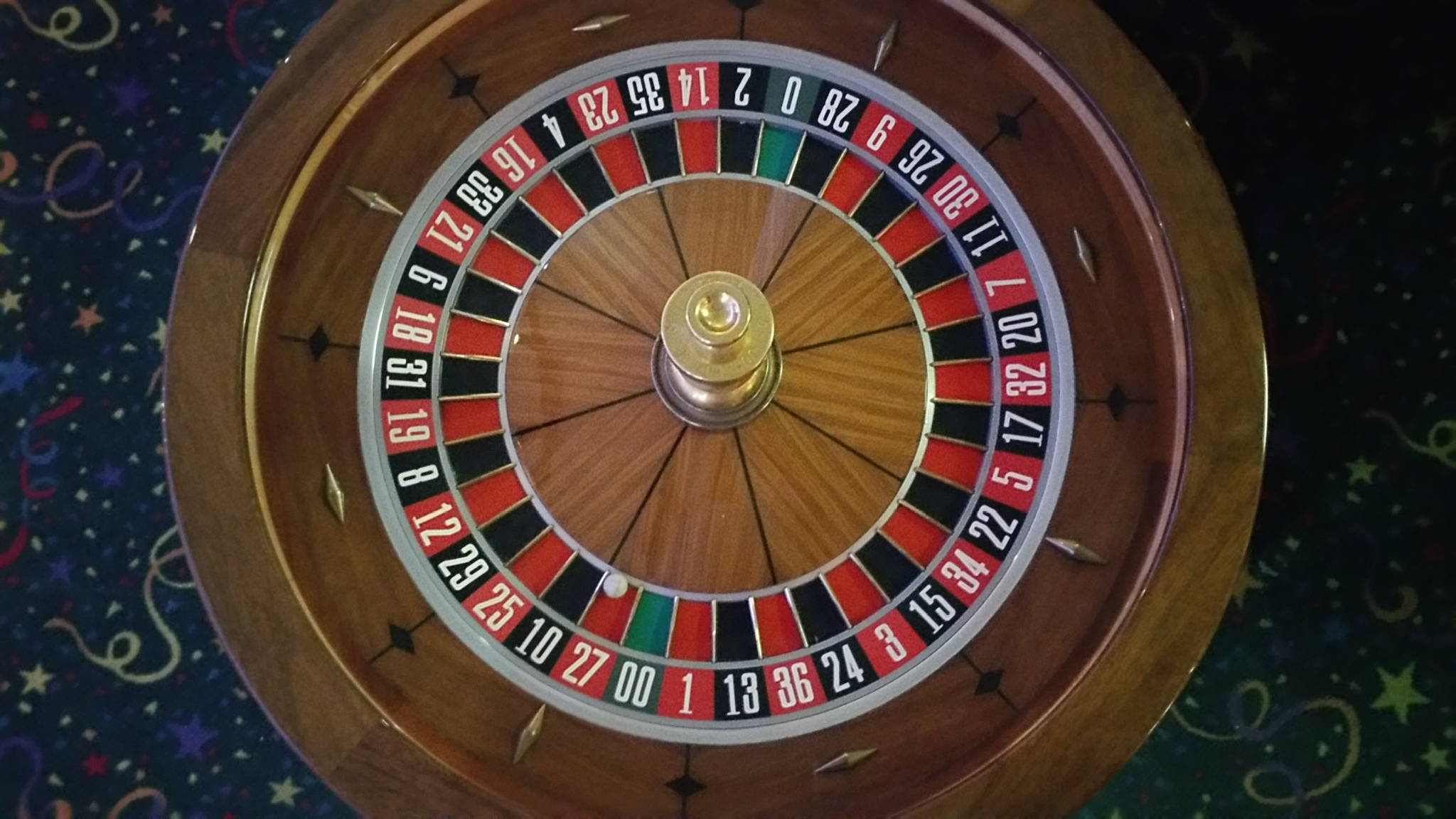 More Internet Roulette Games – Which Are The Best One?